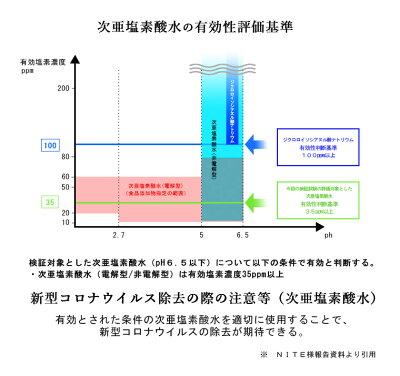 ジアイレーサー次亜塩素酸水生成器ミストスプレー式バッテリー内蔵医療機器メーカー製造ウイルス対策アルコール除菌よりも効果抜群ZIAERASER