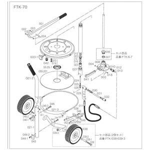 TRUSCO FTK70用 ナット 〔品番:FTK-039-3〕[4149157]