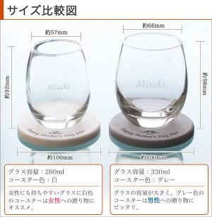 ラウンドグラスサイズ比較図