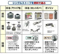 【SOTO】ソトアミカスクッカーコンボSOD-320CCセット新富士バーナーキャンプアウトドア0601楽天カード分割