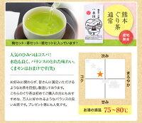 知覧茶ギフトとお茶菓子の生姜そら豆を箱に入れて包装します。ホワイトデーギフトセット