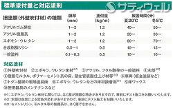 シモダハクリパワーSD300