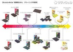 【送料無料】3Mスコッチ・ブライトパワースポンジNo.300560個セット