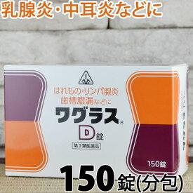 市販 腫れ 薬 の リンパ