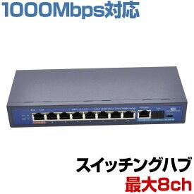 スイッチングハブ PoE給電対応 8チャンネル 1000Mbps対応