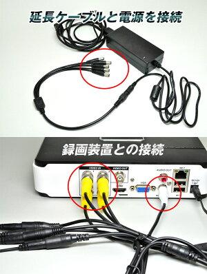音声ケーブルと録画装置