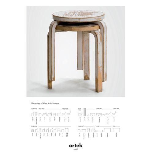 ポスター セカンドサイクル (Artek / アルテック)
