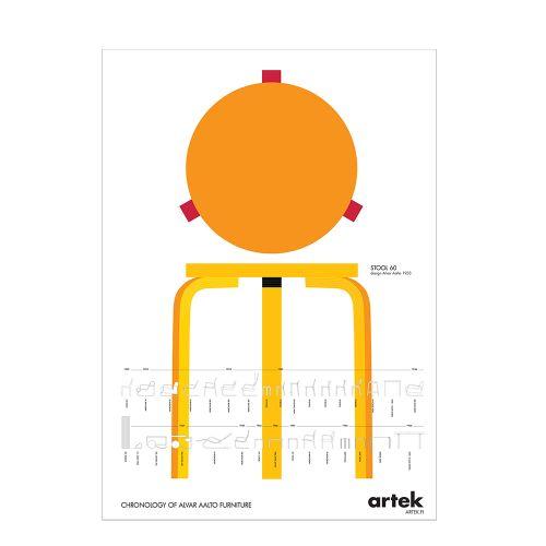 ポスター スツール60 (Artek / アルテック)