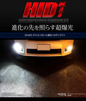 シェアスタイルのHIDは熱や光による不具合を完全解消の安心設計