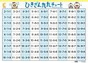 ☆七田式(しちだ)教材☆ ひきざん九九チャート ☆お風呂に貼れる(防水紙)☆☆ ★