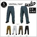 18 ventral pnt a