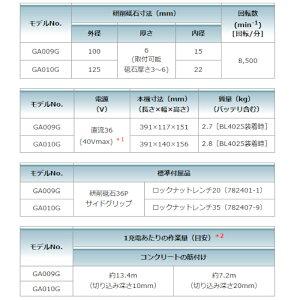 マキタGA010GZ125mm充電式ディスクグラインダ(パドルスイッチ+ブレーキ)40Vmax本体のみ