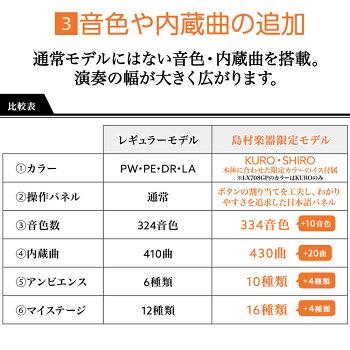 https://image.rakuten.co.jp/shimamuragakki/cabinet/set/03c/lx700gp_4.jpg