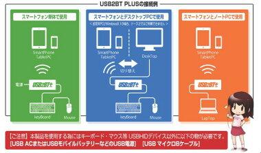 BitTradeOneキーボード、マウス、ゲームパッドをBluetooth接続に変換するアダプタ【USB2BTPLUS】