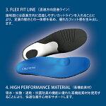 【送料無料】Shoesfit.comインソールプロスポーツランニングinsolePROSPORTSforRUNNING