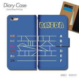 Xperia XZ 手帳型ケース SO-01J 個性派 小ネタ コンパ ジョーク スマホケース 手帳型 スマホカバー e014504_05 エクスペリア えくすぺりあ ソニー