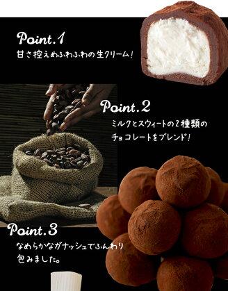 ポイント1〜3