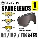 21 dragond1polalenz