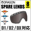 23-dragond1lenz_1