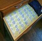 タンスシート【抗ダニ・抗カビ・除湿乾燥】40×360cm【送料無料】乾燥剤でできたシート