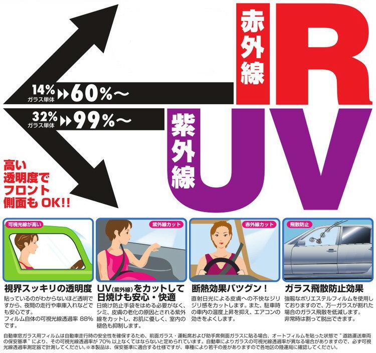 カットフィルム 3M スリーエム社製 フロントドア左右 G017-04M メルセデスベンツ Sクラス セダン W221 H17/10〜 || 車種別 カット済み フィルム貼り 張替 紫外線カット 赤外線カット 紫外線 赤外線 UVカット IRカット UV IR 車 ガラス ウインドウフィルム カーフィルム