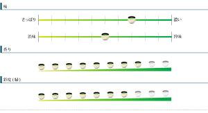 オーガニック抹茶「天の翠」30g缶(有機栽培抹茶・特上)『食品』[あいや]【抹茶生産量日本一西尾抹茶】【宇治抹茶がルーツ】【抹茶】【有機栽培】