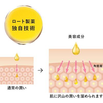 SKIOVBリンクルクリアセラム医薬部外品薬用シワ改善美容液24mL公式新スキオハリ日本製ビタミンBコラーゲンロート製薬|美容リンクル目元ケアスキンケアヒアルロン酸美容液基礎化粧品顔保湿保湿美容液セラムアイケアエイジングケア目元目もと