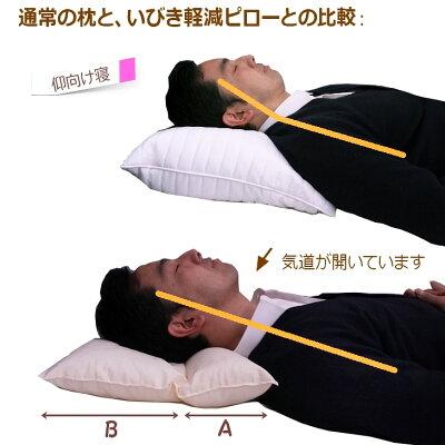 イビキ軽減枕