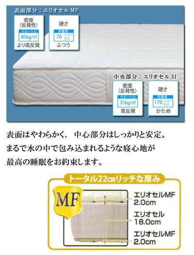 【マニフレックス】マニフレックスフラッグFXマットレスシングルサイズ【smtb-tk】02P12Jun12
