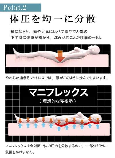 【マニフレックス】マニフレックスフラッグFXマットレスシングルサイズ最高級モデル
