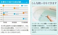 マイクロファインバブルアダプター美微ット(ビビット)シャワー