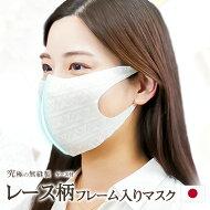 日本製繰り返し洗えるSmoon(スムーン)フレームマスクスマートタイプ2枚入薄手吸汗速乾抗ウイルス冷感夏用