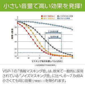 スピーチプライバシー/システム/VSP-1