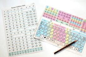 NEW!【下敷き】ローマ字表 キーボードのタイピング練習に。パソコン・タブレット入力 A4サイズ 知育 小学 受験