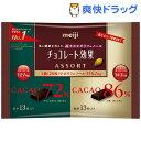 チョコレート効果 アソート袋(130g)