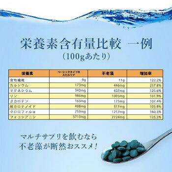 不老藻(ふろうそう)600粒30日分久米島海洋深層水純粋培養スピルリナ100%マルチミネラルマルチビタミンアミノ酸ファスティングダイエットタンパク質がたっぷり健康食品