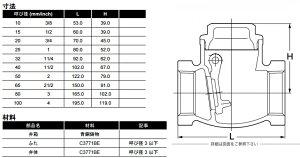 KITZチャッキ弁125型/R-50A50mmねじ込み式スイングチャッキバルブ青銅製[キッツ汎用バルブ配管部品継ぎ手]