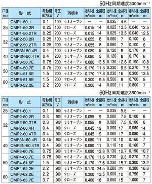 【送料無料】寺田ポンプ樹脂製モーターポンプ海水対応CMP4-51.5RN/CMP4-61.5RN