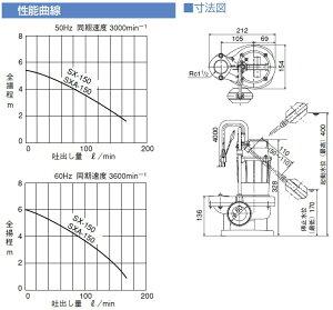 【送料無料】寺田ポンプ自動形水中ポンプ小型汚水汚物固形物用SXA-150【HLS_DU】