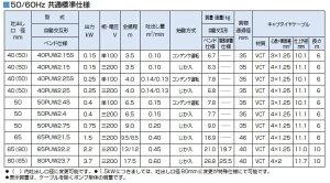 【送料無料】鶴見ポンプ水中ポンプ汚水汚物用ハイスピンポンプ浄化槽ポンプ40PUW2.15S/40PUW2.15