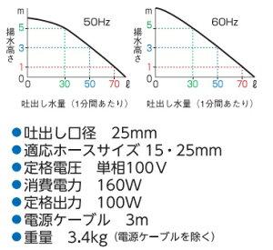 ツルミポンプ水中ポンプ小型ツルポン清水家庭用水中ポンプ電動ポンプFP-10S100W/100V
