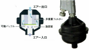 DEVILBISS デビルビス スプレーガン用使い捨てエアーラインフィルター HAF-507 ワールウインド(竜巻くん)
