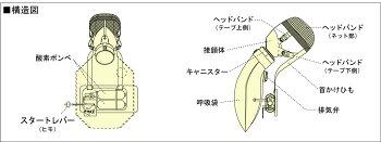 自給式呼吸保護具【ダッシュ102】