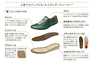 【ポイント増量キャンペーン中!!】NHKイッピンでご紹介!ひざに優しい靴アサヒメディカルウォーク1645AF1645レザースニーカーレディース婦人靴(22.0〜25.0cm/3E)ウォーキングアサヒ靴