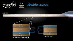バタフライ/インナーフォースレイヤーALC.S/AN/36862