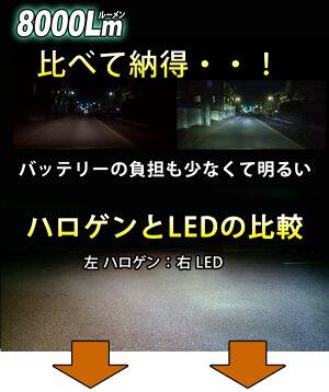 瞬間点灯ノイズフリー8000ルーメンLEDバルブ6500KH4(Hi&Lo)LEDヘッドライトオールインワン1年保証LEDバルブ