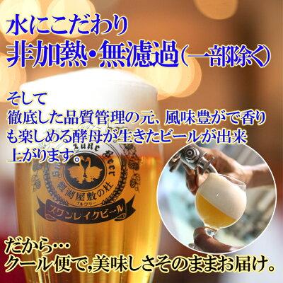 ビールの説明