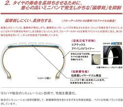 YOKOHAMA(ヨコハマ)BluEarthRV-02195/60R1689Hサマータイヤ
