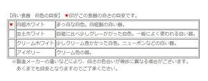 コワケ(kowake)9つ仕切り皿【深山miyama】【白い食器こわけビュッフェバイキング日本製】【P5】