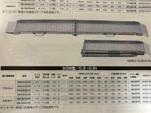 昭和ブリッジ アルミブリッジ  SGW-210-30-0.3S 受注生産品